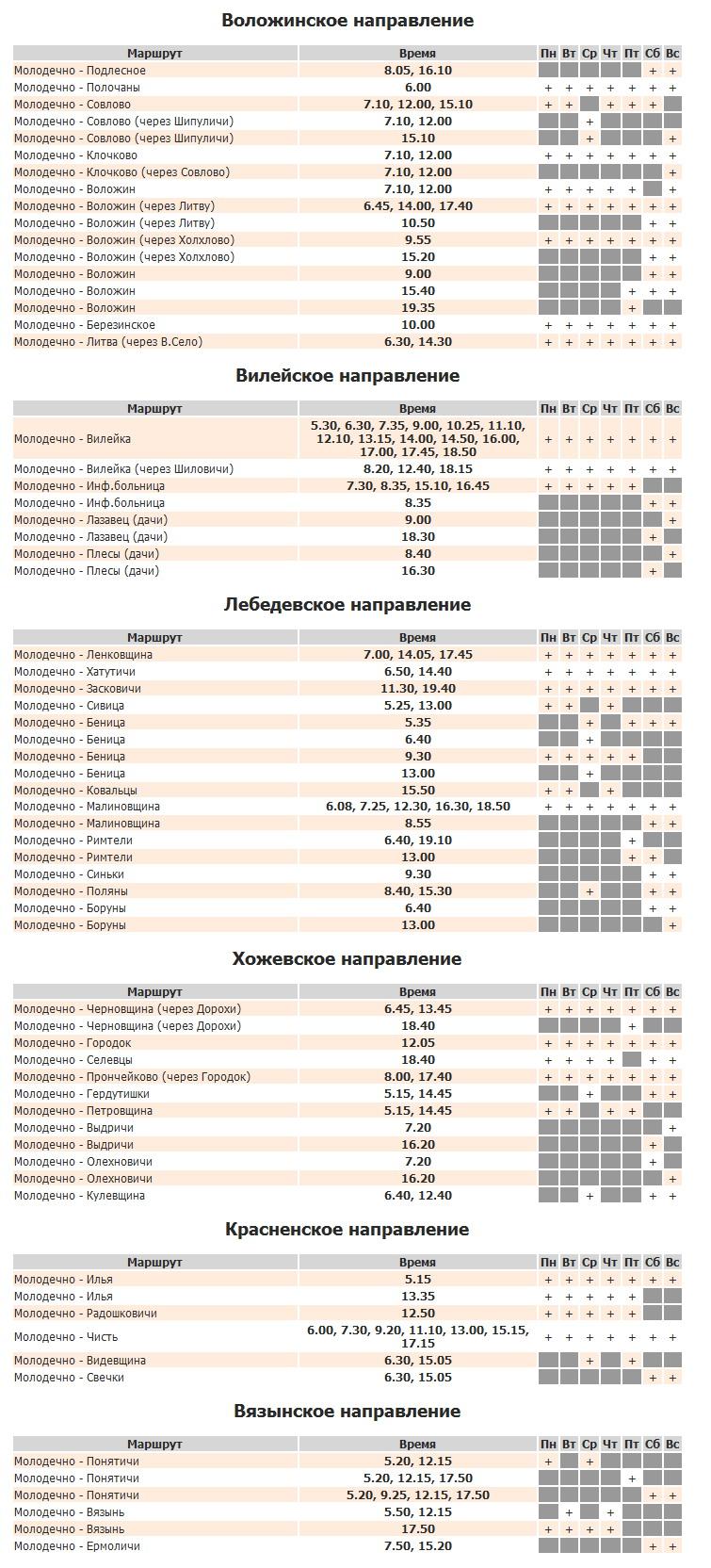 расписание скоростных электричек бобруйск-минск физической нагрузке обычном